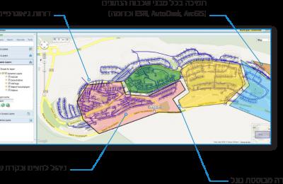 Arad Ltd-6