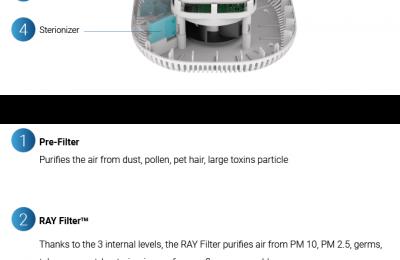 Aura Smart Air-8