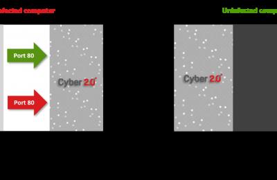 Cyber 2.0-10