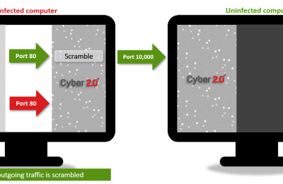 Cyber 2.0-11