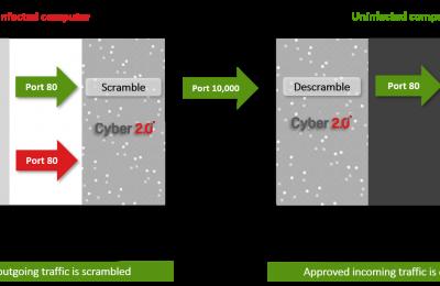 Cyber 2.0-1