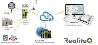 Reali Technologies-3
