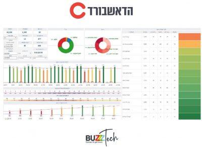 Buzzztv-5