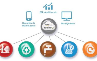 Reali Technologies