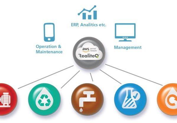להמשך קריאה - Reali Technologies