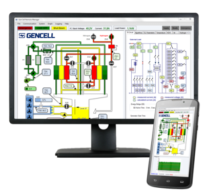 GenCell Energy-3